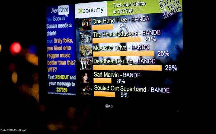 Aerva's SMS-driven voting screen. Photo by Mark Renouf.