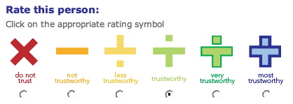 TrustPlus rating scale