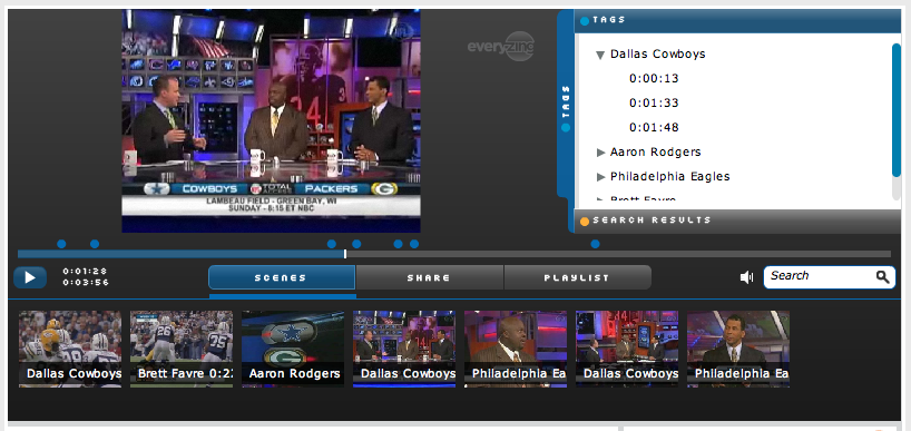 The Dallas Cowboys' implementation of EveryZing's MetaPlayer
