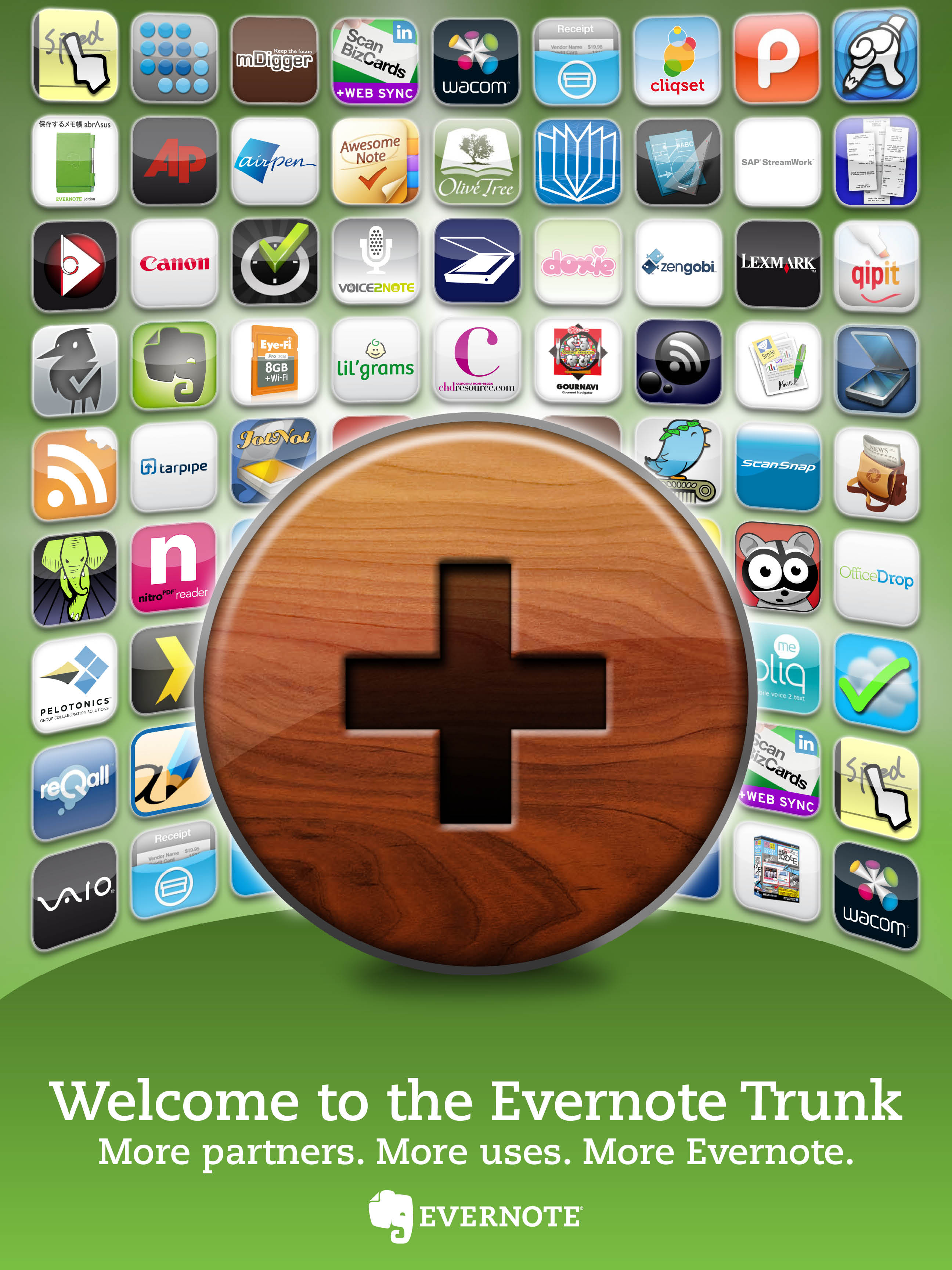Evernote Trunk Poster