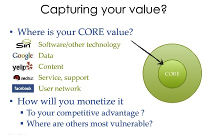 Capturing your value