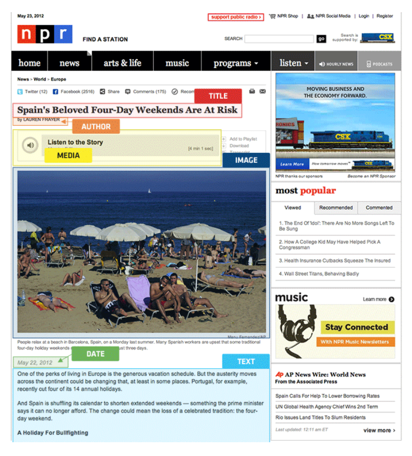 NPR's top news page as interpreted by Diffbot