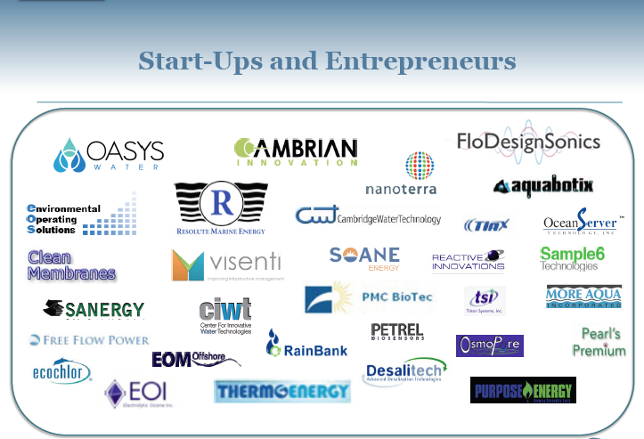 MA Startups in Water