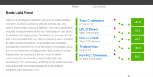 "The Basic Lipid Panel section of WellnessFX's ""health dashboard"""