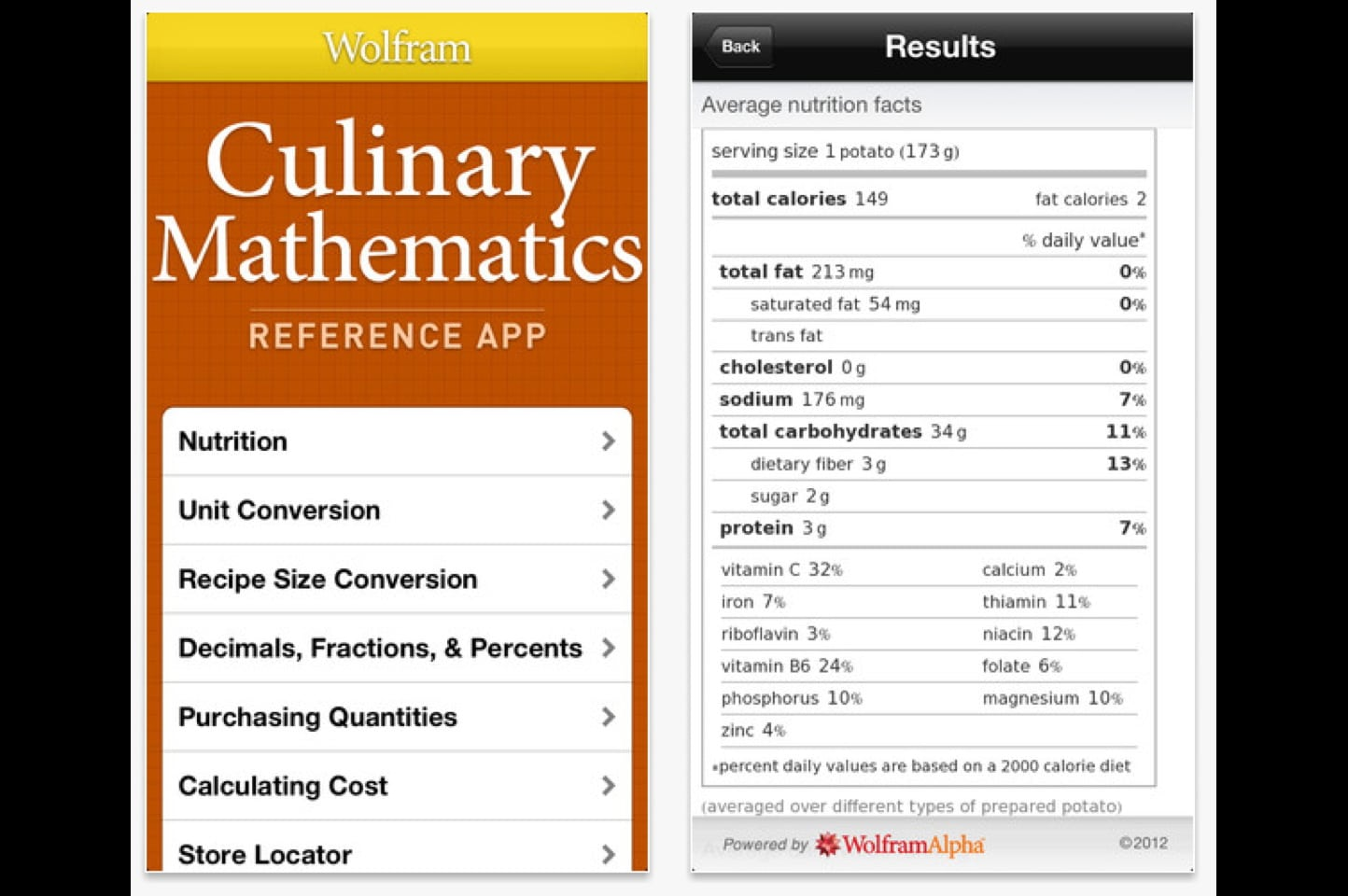 Wolfram Culinary Mathematics thumbnail