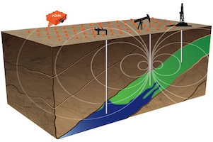 GroundMetrics Electromagnetic Geophysical Sensing
