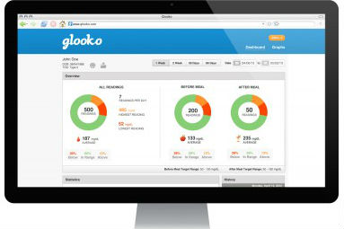 Glooko Gets $16M Injection to Upgrade Digital Diabetes Product