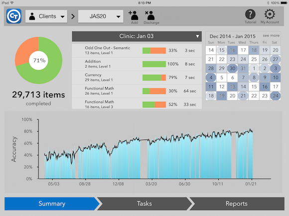 Constant Therapy's dashboard interface can help clinicians track patients' progress in the app.